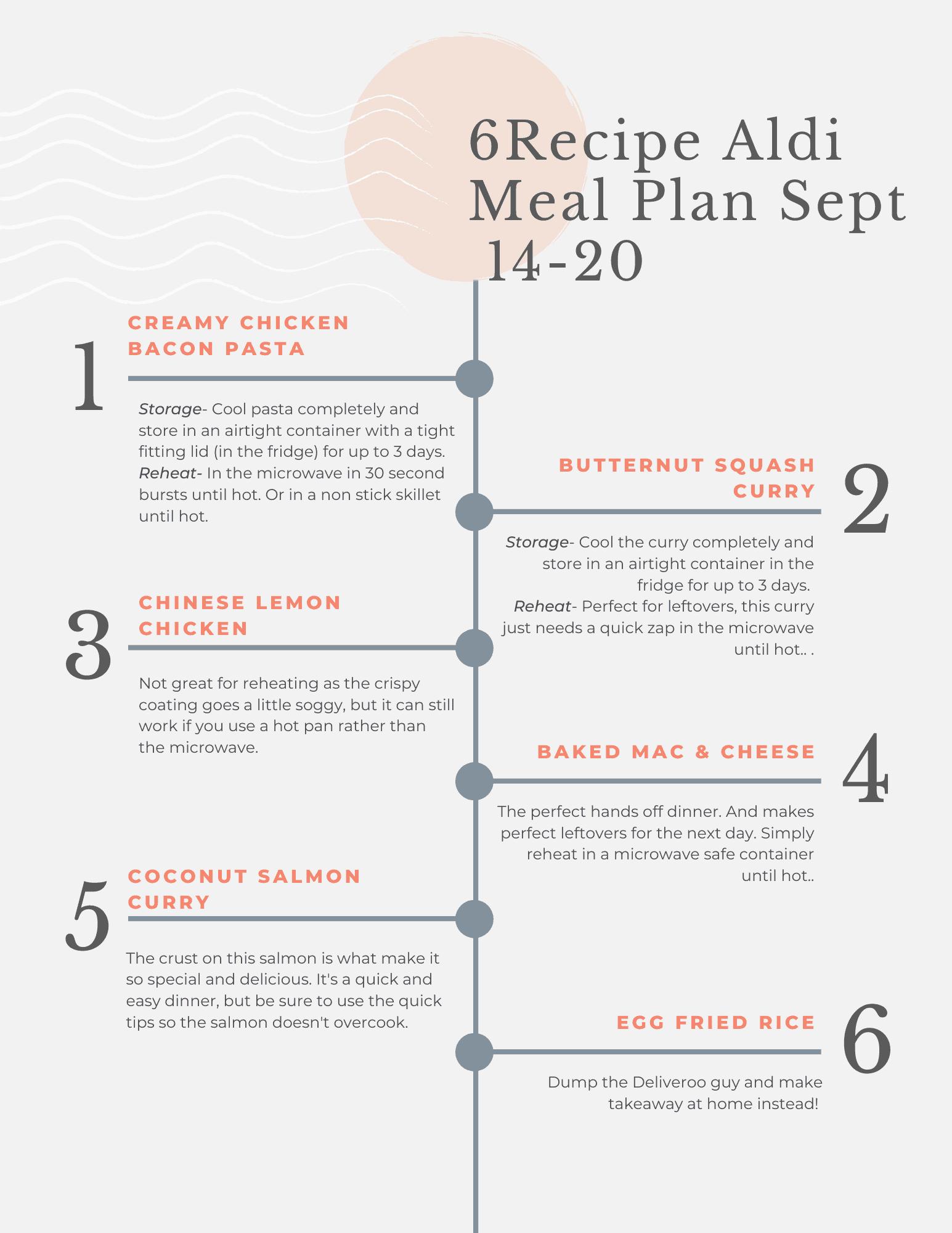 Aldi meal plan budget friendly