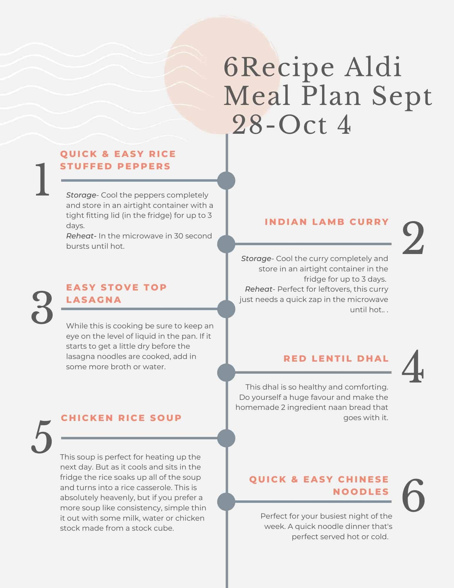 Tip sheet for the Aldi recipe meal plan. Budget meal plan.