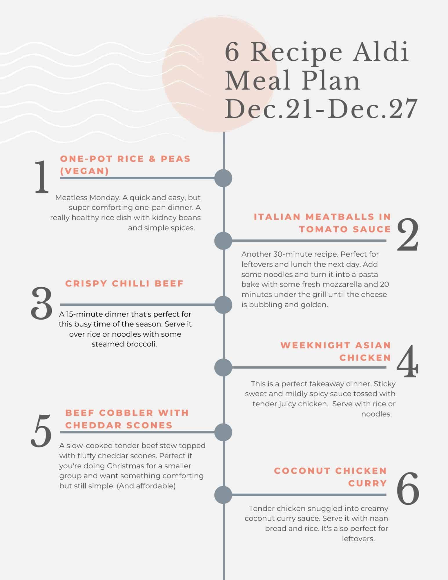 Tip sheet for the Aldi budget meal plan.