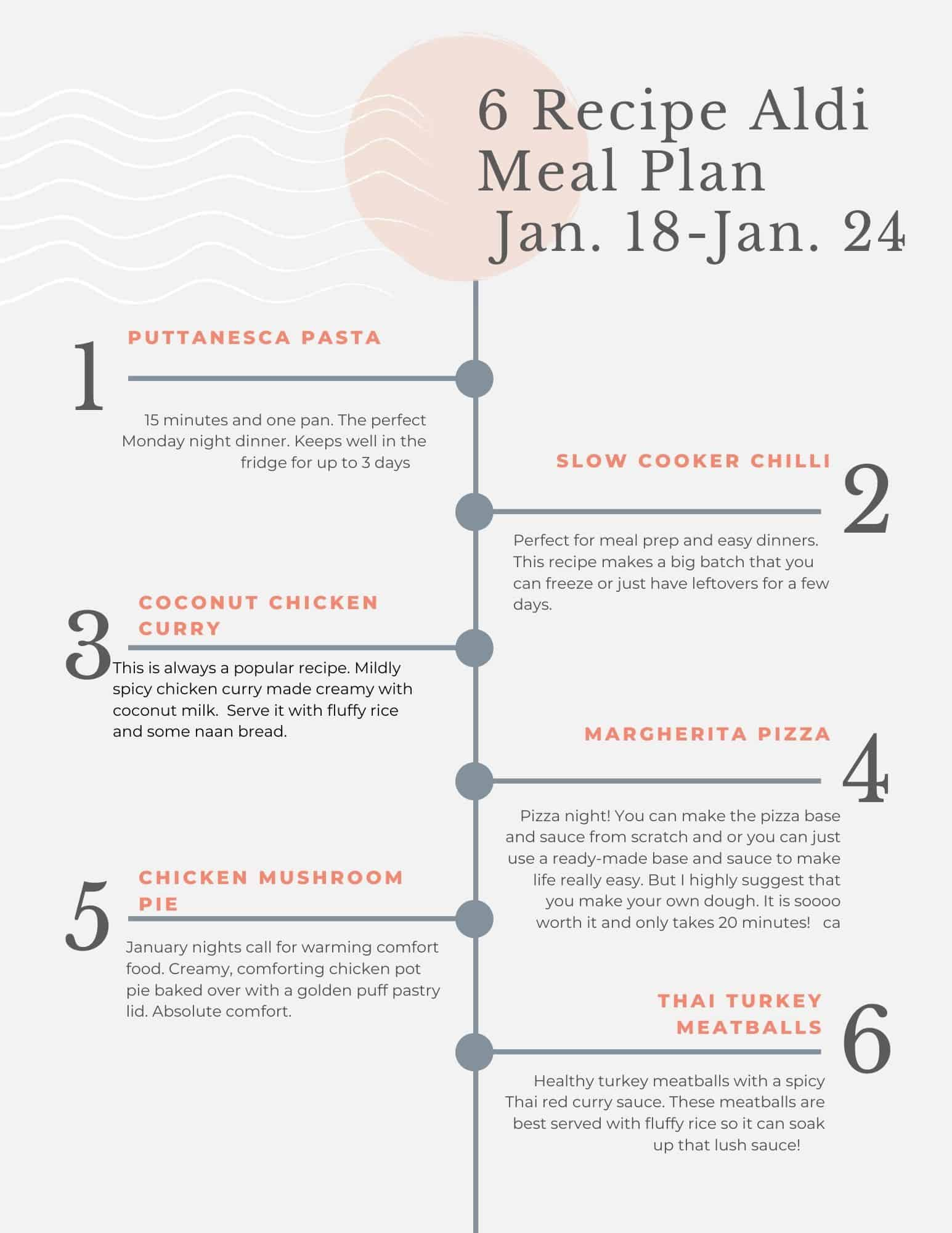 Budget meal plan print out