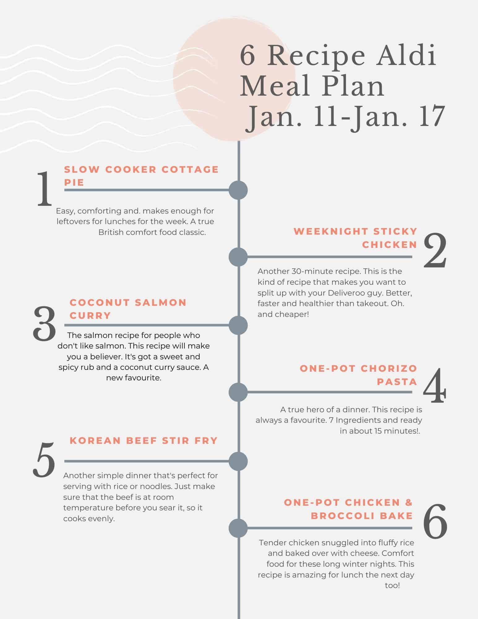 Aldi recipes and meal plan with tip sheet
