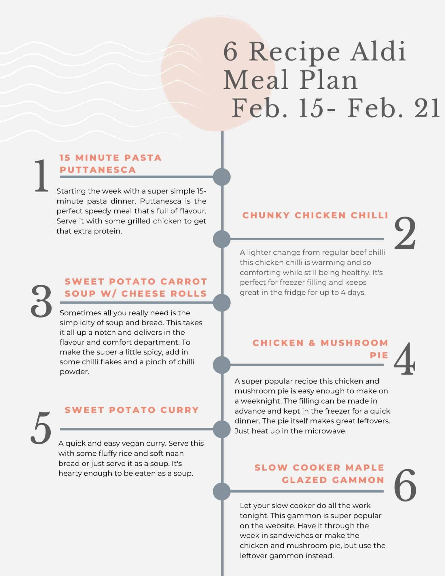 Aldi meal plan tips and tricks sheet