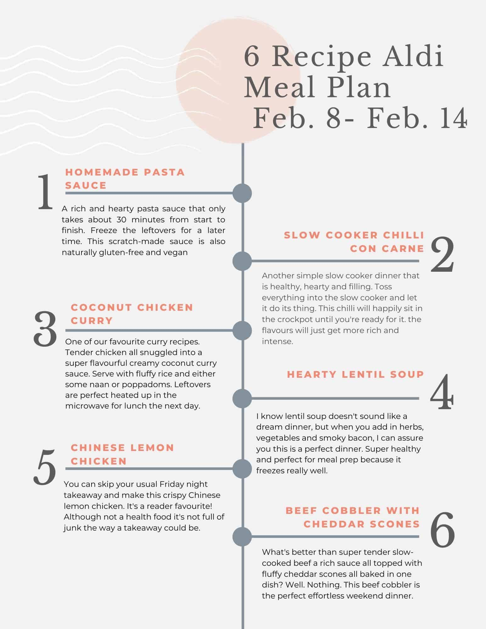Meal plan for Aldi meals