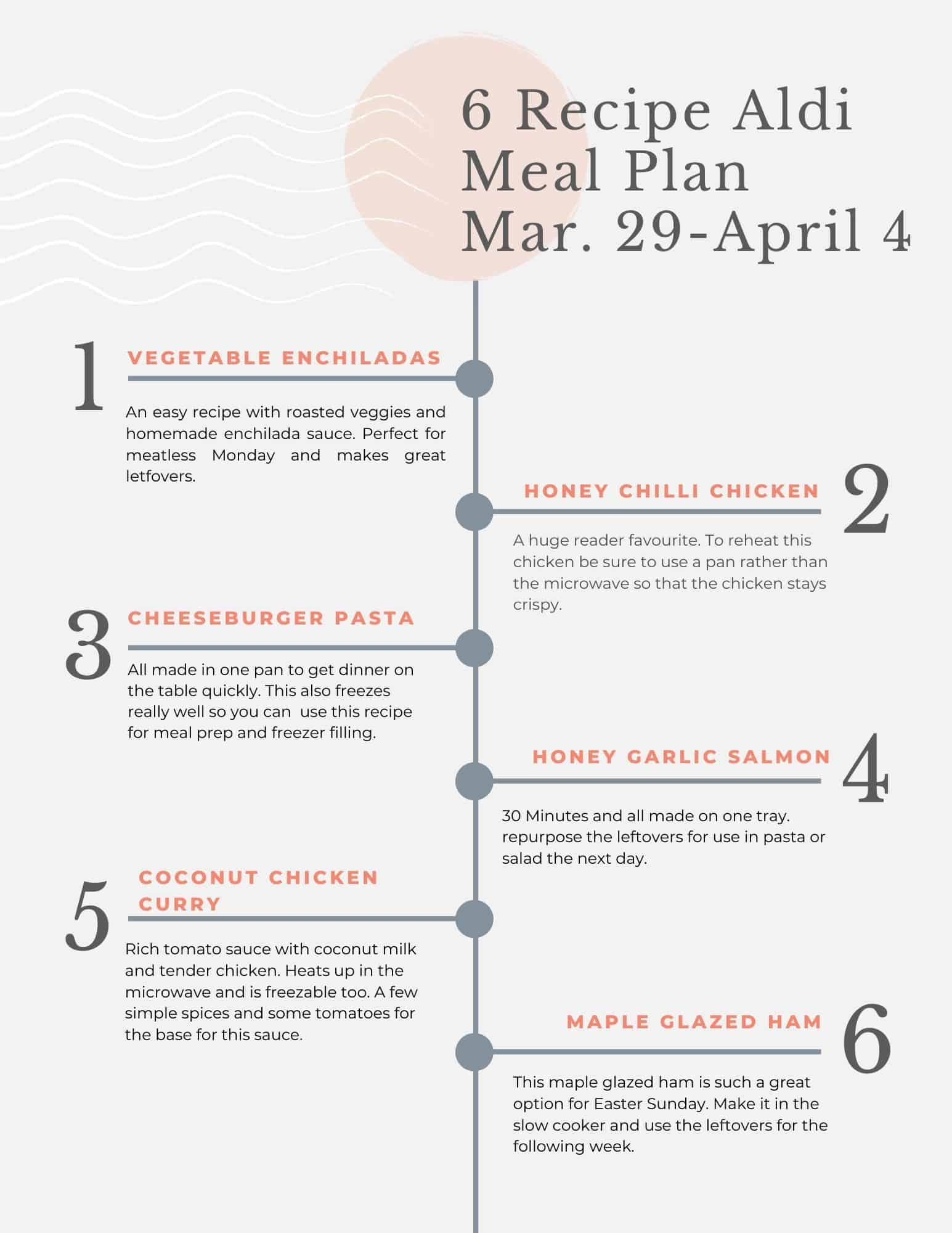 Aldi meal plan for March 29.
