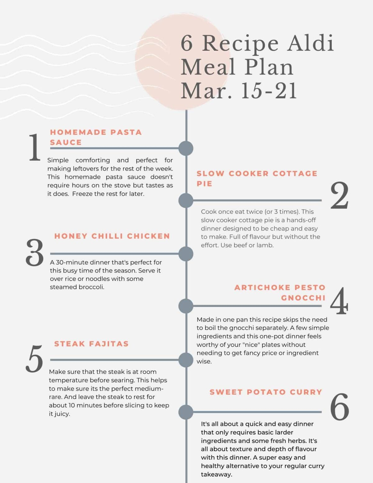 Aldi meal plan tip sheet.