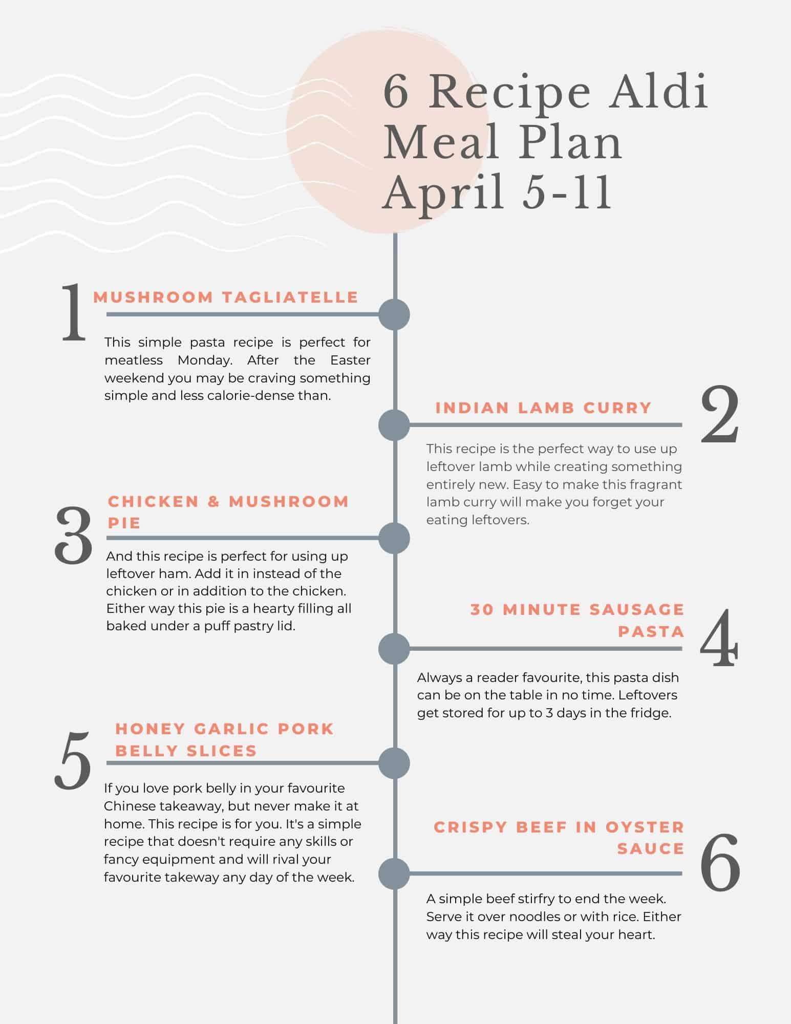 meal plan tip sheet for cheap healthy meals