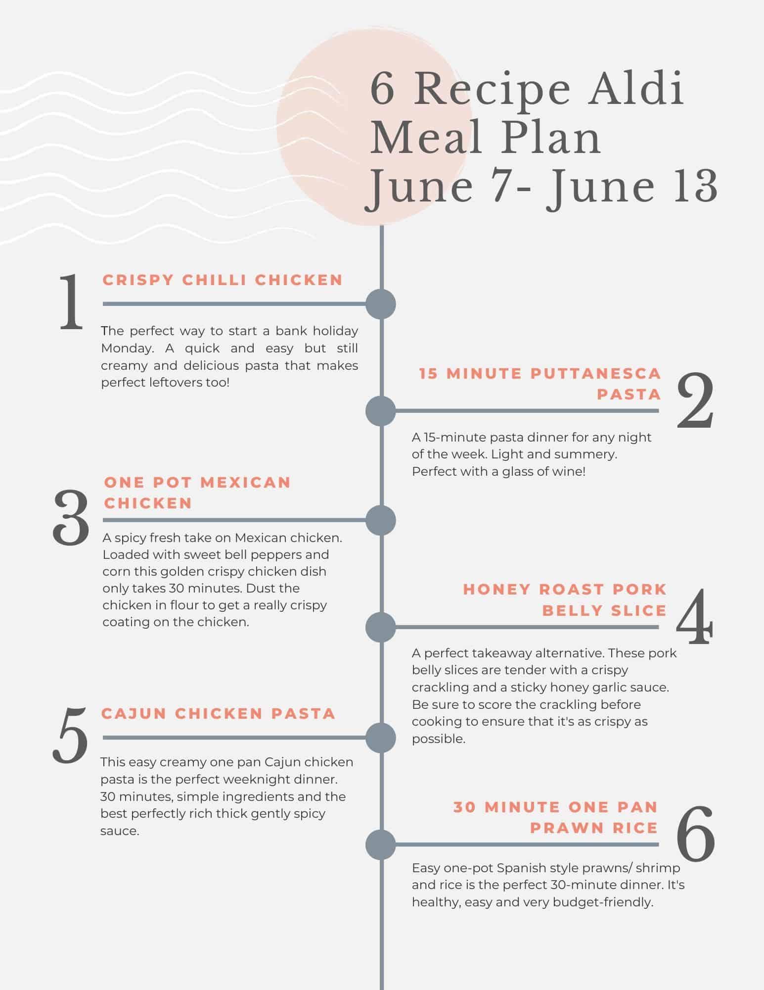 Aldi budget meal plan for June 7th. Aldi recipes.