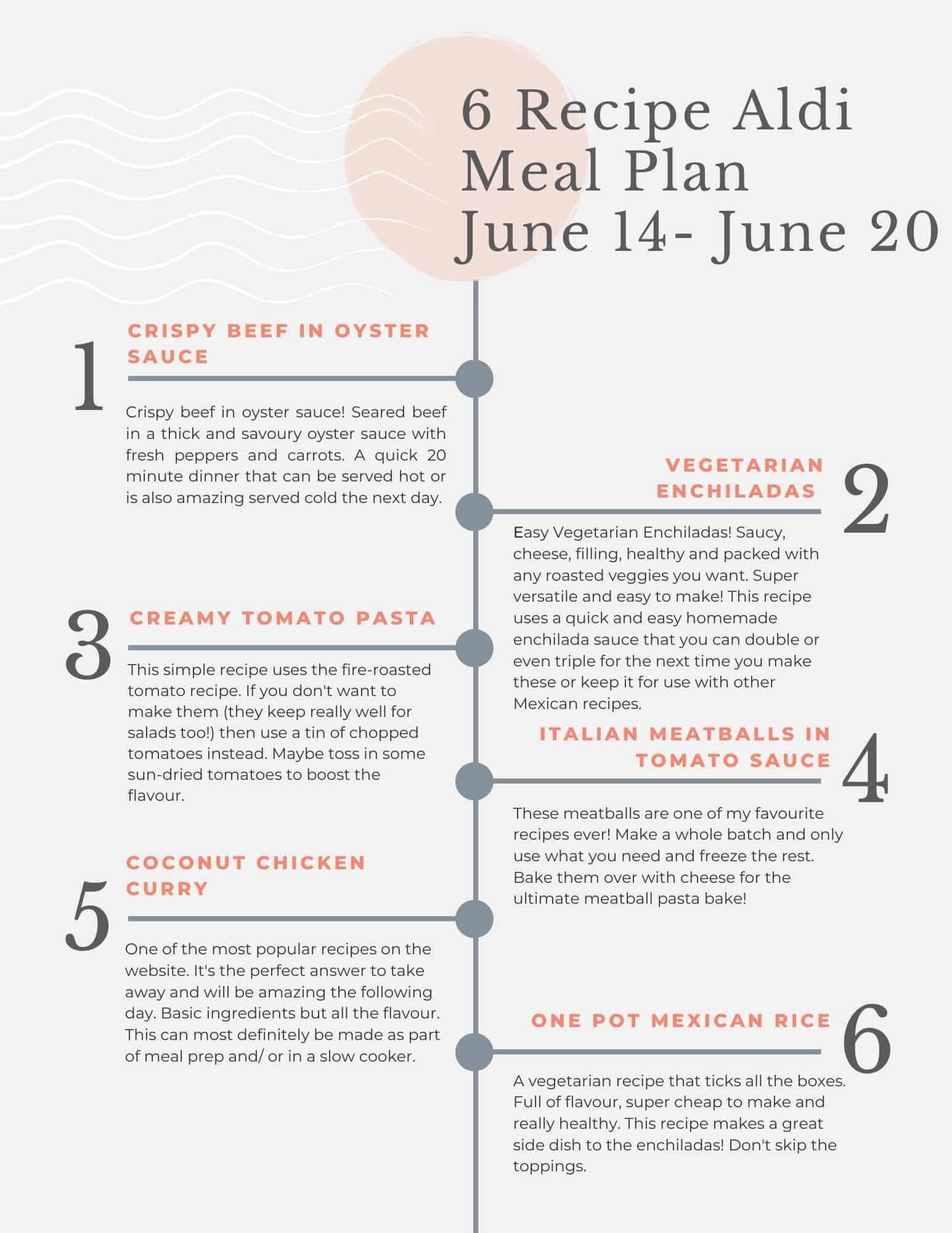 Aldi budget meal plan tip sheet. Budget recipes