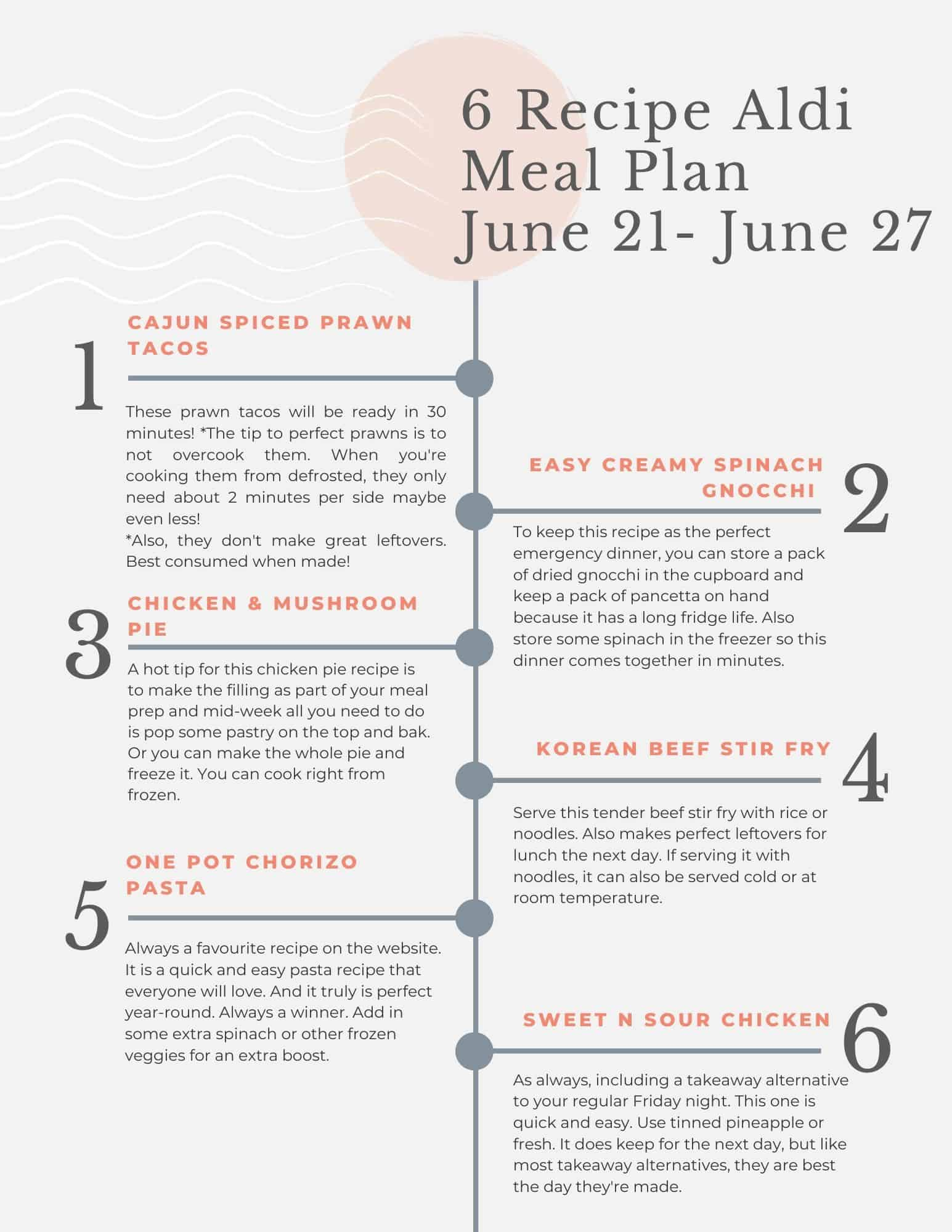Aldi budget meal plan June 21