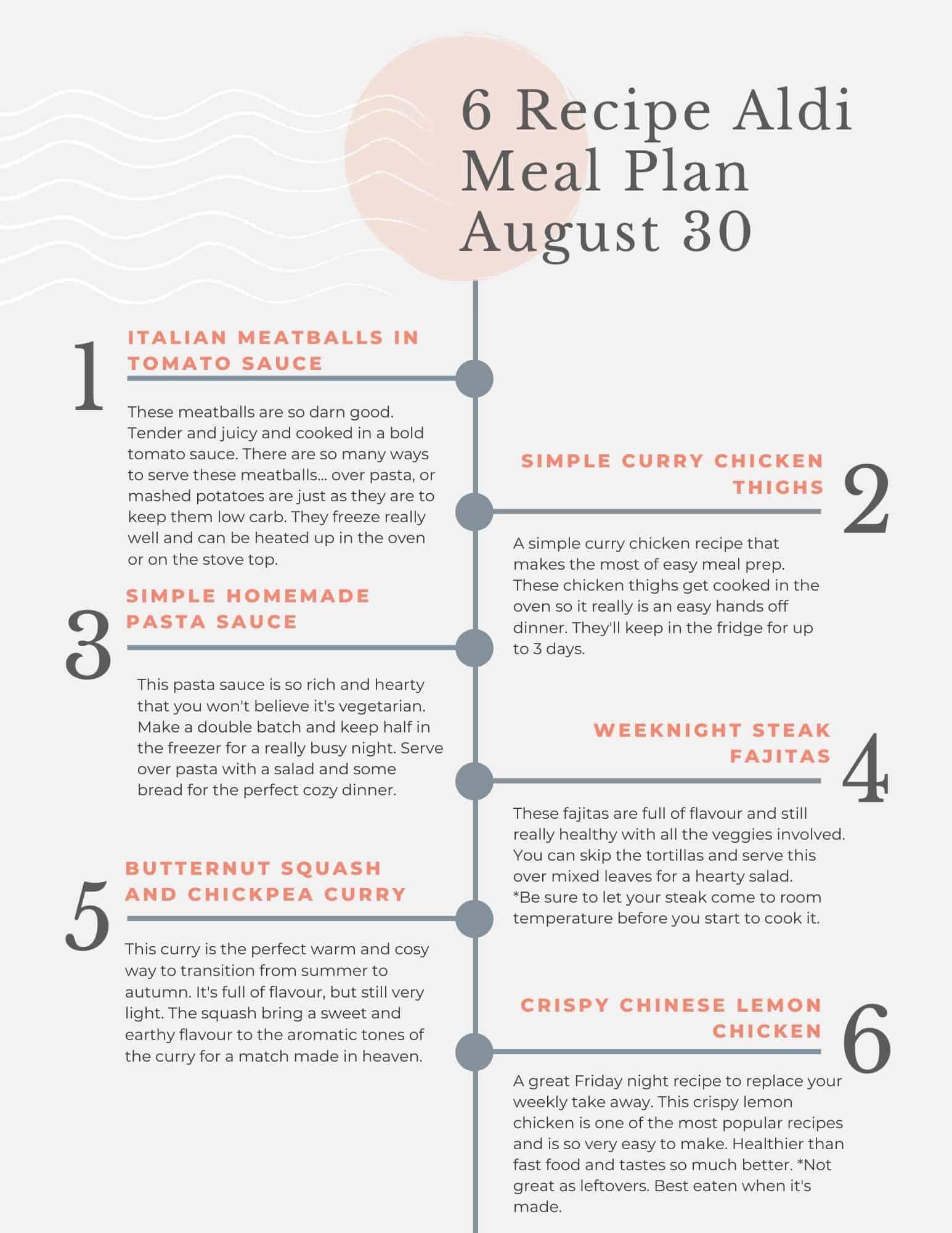Aldi meal plan tip sheet