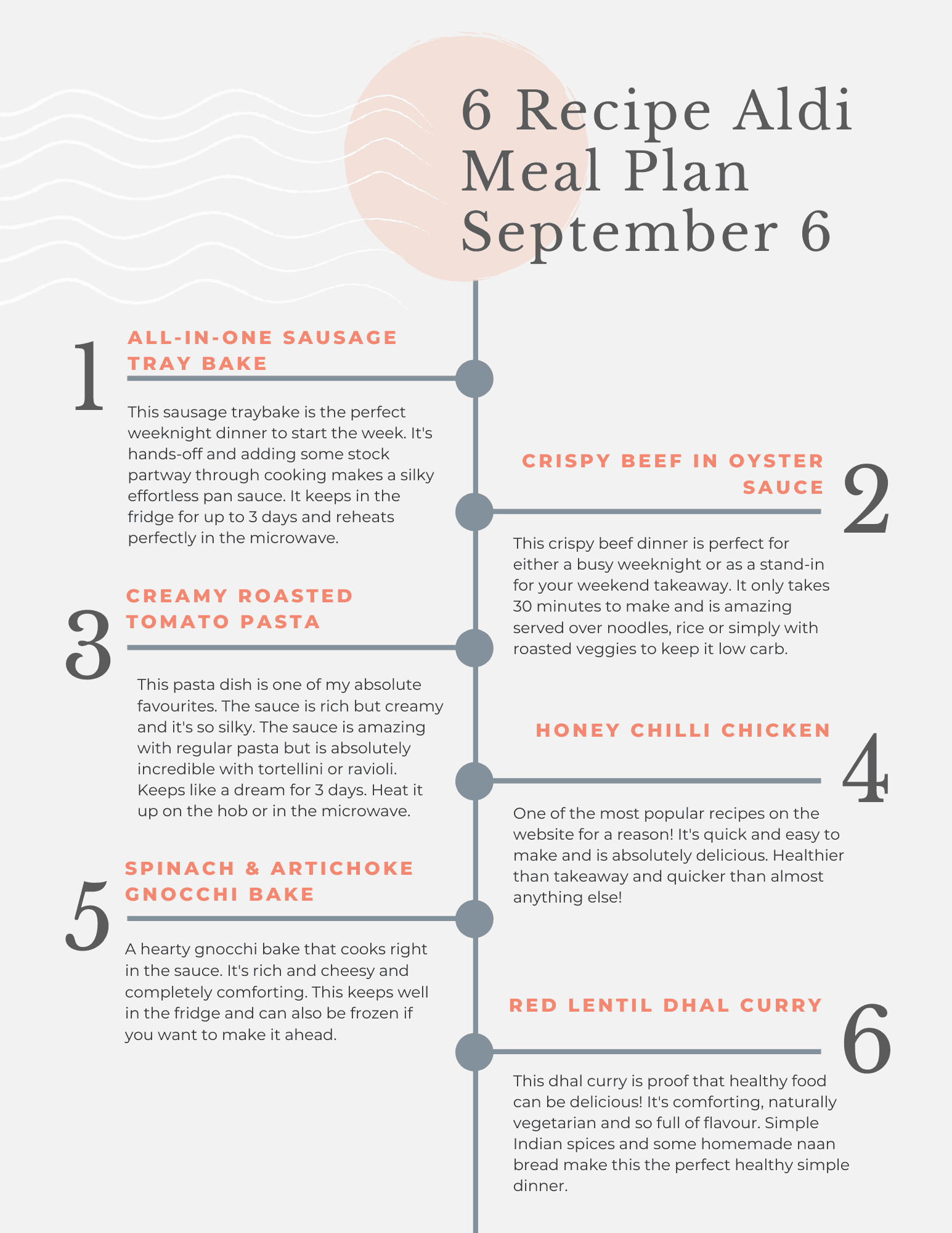 Free printable Aldi meal plan with recipes